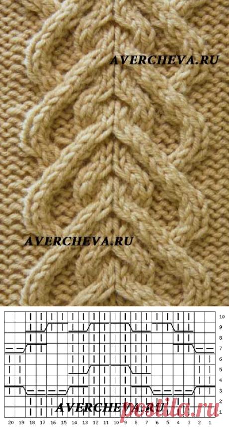 Узор спицами 999 « Коса 20 петель» | каталог вязаных спицами узоров