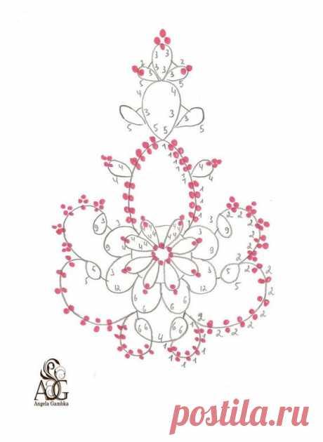 (59) Frivolite (For beginners) | tatting patterns