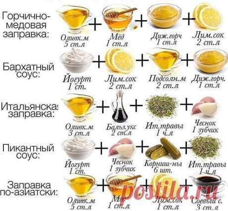 Несколько вариантов соусов и заправок для праздничного стола