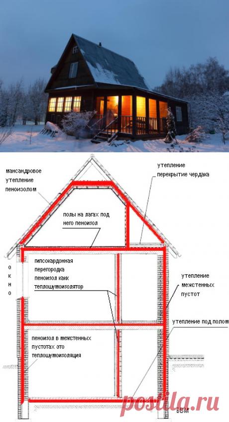 Как утеплить дачный дом своими руками... Р.S. Стены в саманном доме, лучше утеплять снаружи. Утеплитель если применить минматы или базальтовые плиты, то  лучше под обшивку — сайдинг или вагонка, но и под штукатурку. Можно пеноизол, пеноплекс, пенофол