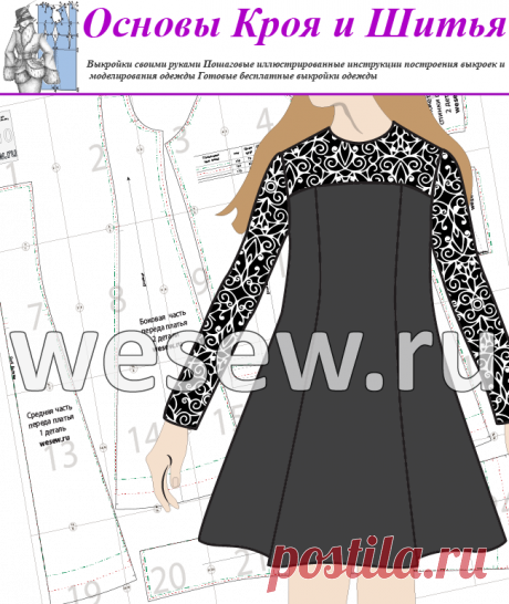 Готовые выкройки платья для девочек по размерам