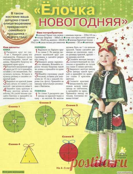 Костюм новогодний Елочка