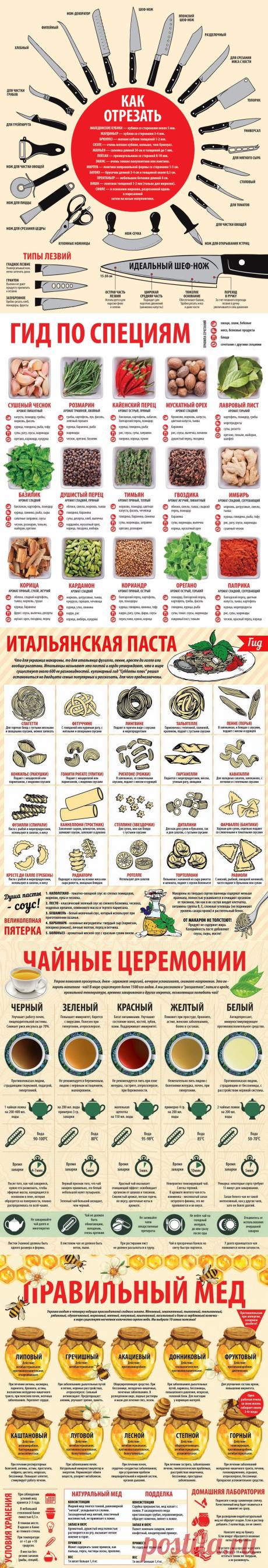 20 шпаргалок от шеф-поваров, которые облегчат вам жизнь