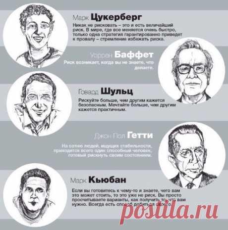 Академия БОГАТОГО ПАПЫ имени Роберта Кийосаки | ВКонтакте