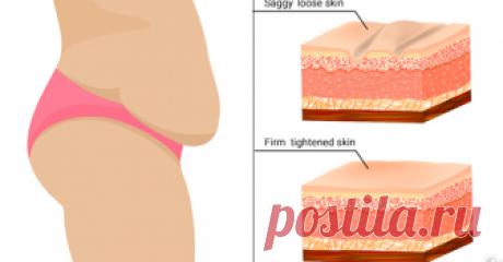 7 простых способов, которые помогут подтянуть провисшую кожу естественным способом Вы будете удивлены!