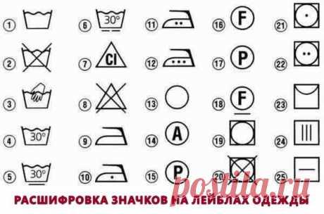 Расшифровка значков на лейблах одежды.