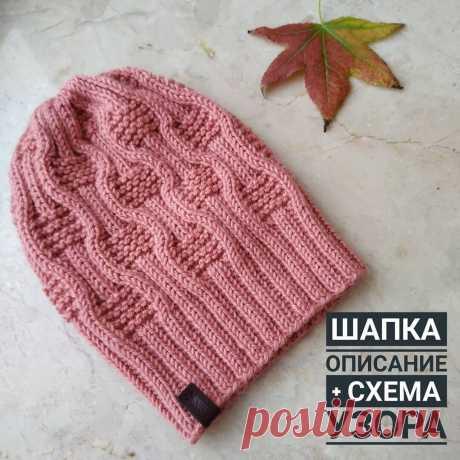 Подборка шапок с описанием | Хозяйка своего дома | Яндекс Дзен
