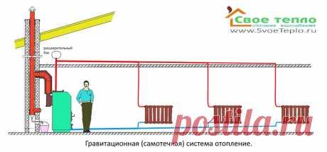 Монтаж отопления под ключ в Москве – Стоимость монтажа отопления в частном доме и квартире