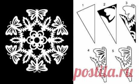 Снежинки из бумаги, шаблоны для вырезания распечатать на окна
