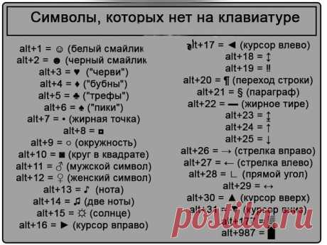 simvoly, QUE NO existen SOBRE el TECLADO ● los Secretos del teclado: como escribir por los símbolos, que no existen sobre el teclado