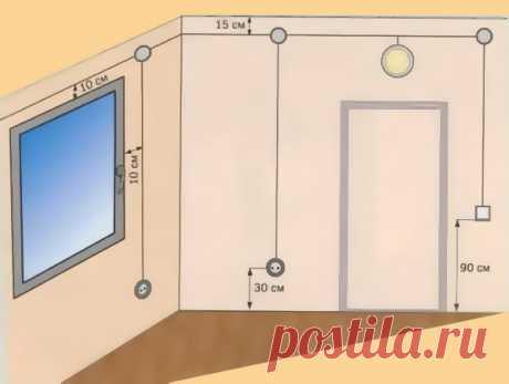 Проводка в квартире - немного правил, норм и запретов.  Требования Все кабели прокладываются только в строго горизонтальном либо вертикальном направлениях. Углы поворотов проводов прокладываются только под прямым углом (90 градусов). Показать полностью…