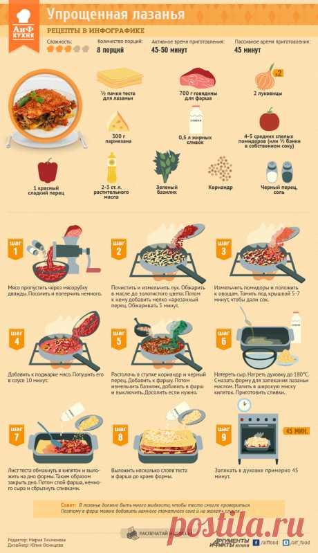 Простой рецепт лазаньи с мясом | Рецепты в инфографике | Кухня | Аргументы и Факты