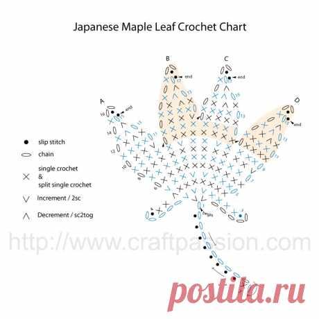 Японский кленовый лист - Бесплатный шаблон вязания крючком | Craft Passion
