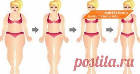 Щелочная диета может восстановить баланс рН, снизить риск рака и помочь вам похудеть с долгосрочными последствиями - Сайт для женщин