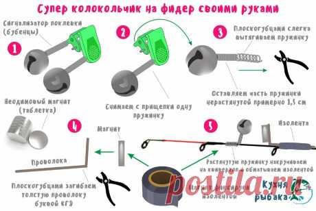 Умный бубенчик: как не пропускать поклёвки! | Кухня рыбака | Яндекс Дзен