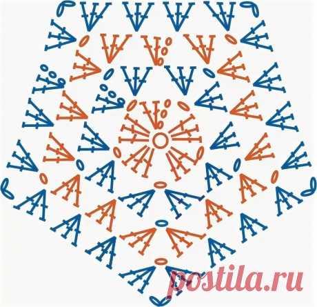 бабушкин квадрат пятиугольник