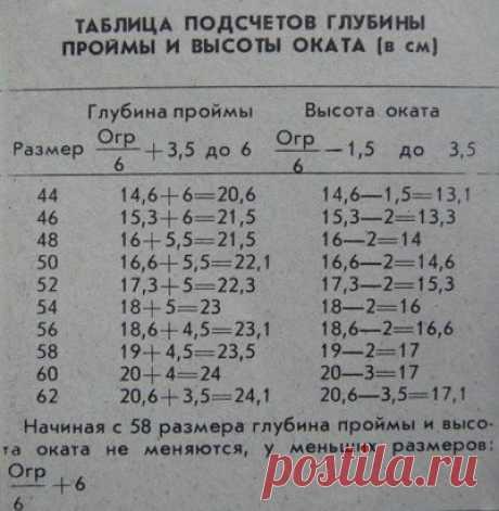 Таблица подсчетов глубины проймы. Сохраняйте! Опубликовала Нина Разукова (Баранчук)