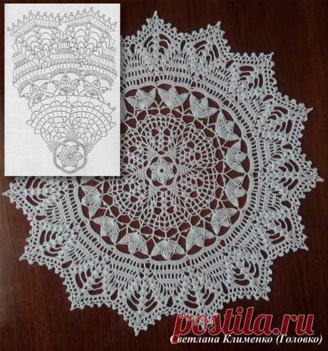 Красивые ажурные круглые салфетки ковры крючком - идеи и схемы | Anna Gri Crochet | Яндекс Дзен