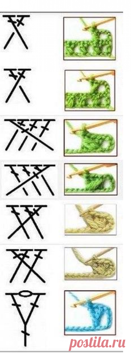 Вязание крючком .Столбики и их условные обозначения.