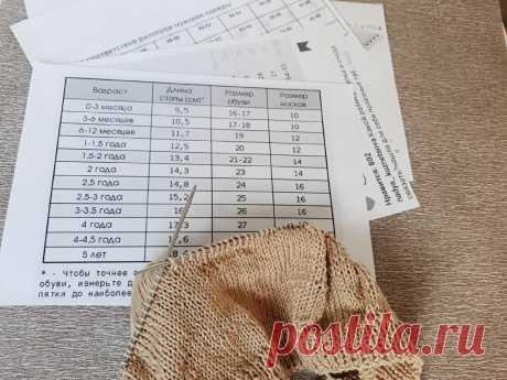 Полезные таблицы для тех, кто вяжет - все размеры в одном месте. | Тепло о вязании | Яндекс Дзен