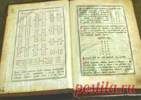 Метод быстрого счета. Как в старину перемножали многозначные числа без таблиц умножения? (крестьянский метод ) | Строю для себя | Яндекс Дзен
