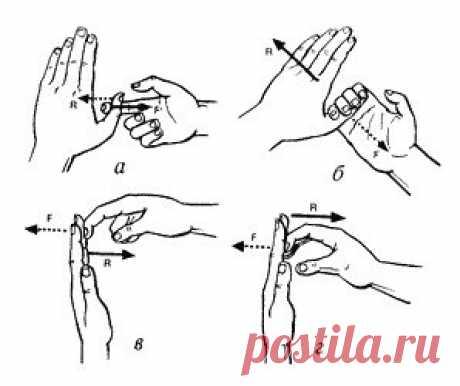 Автономная гимнастика Фотохина для мышц кистей и пальцев