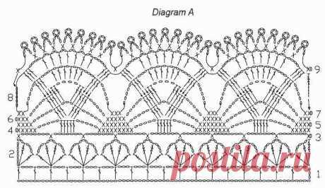 Схемы красивой каймы крючком (УЗОРЫ КРЮЧКОМ)   Журнал Вдохновение Рукодельницы