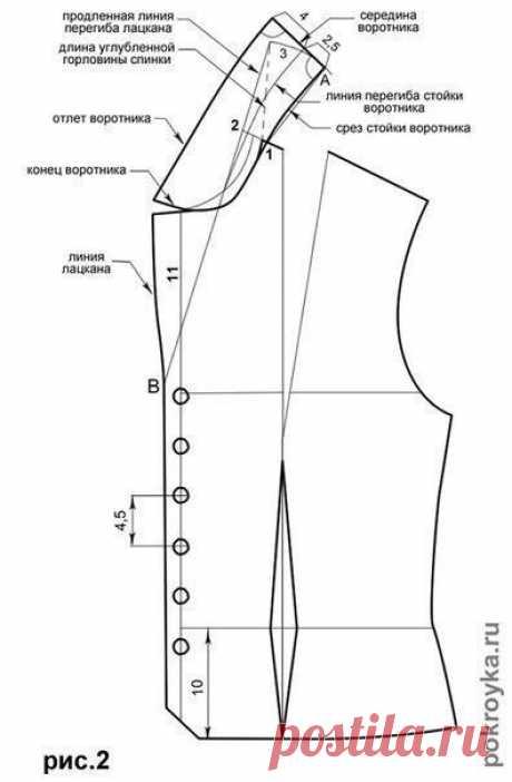 Построение блузки с короткими рукавами и открыто - отложным воротником  #прошитье #блузка