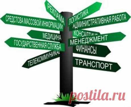 Топ-список 50 наиболее перспективных и востребованных профессий среднего образования в РФ