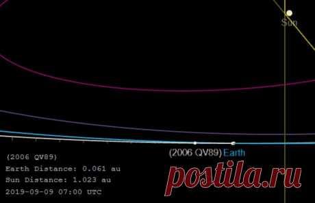 К Земле приближается опасный астероид 2006QV89 размером с пирамиду Хеопса | Наука и технологии