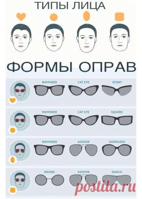 Как выбрать очки по типу лица