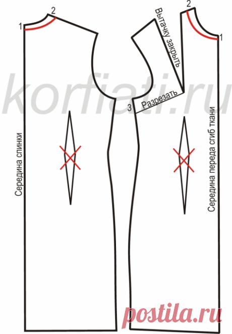 Платье-трапеция: выкройка с рукавом, летних, для полных, для девочки и лодочка