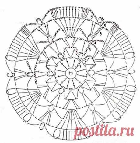 Основы для вязания круглых шапочек - Большая подборка схем! - Буськины записки — LiveJournal