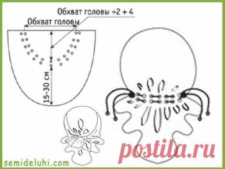 Pinterest (Пин) (515)