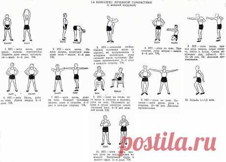 Домашние упражнения из СССР, мой личный опыт чем они были полезны женщинам за 80 килограмм | ЛИМОН – для ЗОЖ | Яндекс Дзен
