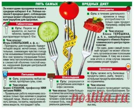 5 самых вредных диет