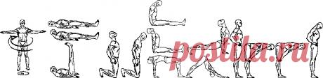 Око Возрождения (Пять тибетских жемчужин) - мой отзыв Око Возрождения - описание упражнений, мой отзыв о практике. Отзывы читателей блога. Трудности, связанные с выполнением упражнений.