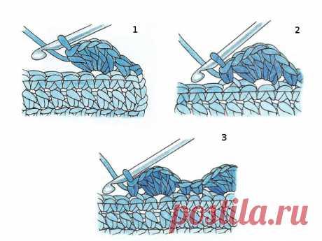 Обвязка края изделия крючком - схемы и описание