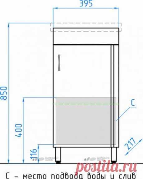 Тумба с раковиной Style Line Эко Стандарт №1 40 белая купить в магазине Сантехника-онлайн.Ру