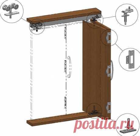 Шкаф дверь складные своими руками - Купить складные двери Концертино KOMANDOR для шкафа купе