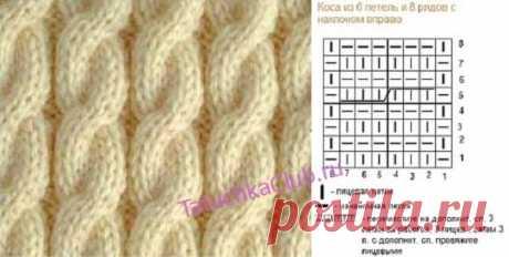 Как вязать косы спицами для начинающих с схемами, описанием и рисунками | TatuchkaClub.ru