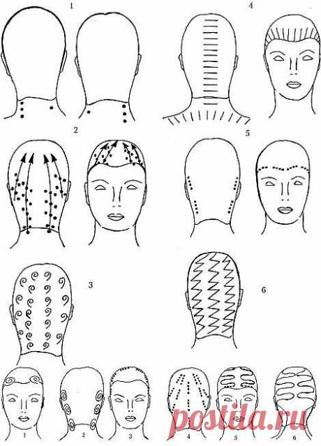 Три вида массажа головы - классический, стимулирующий, успокаивающий | Ваше Очаровательное Лицо