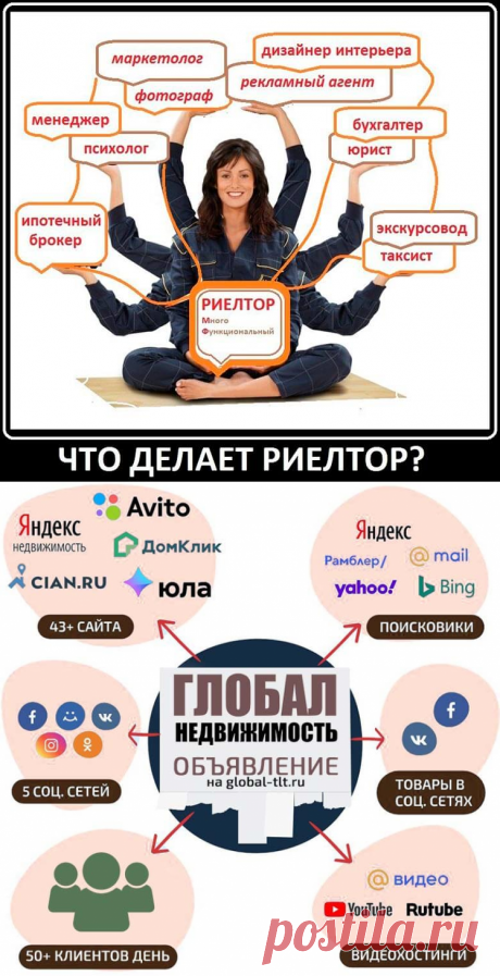 Риэлторские услуги | ГЛОБАЛ-НЕДВИЖИМОСТЬ