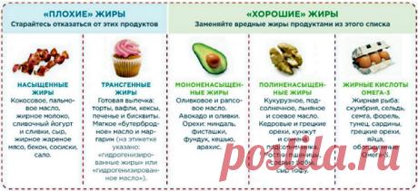 Как я похудела (Часть 3)   Правильное питание (ПП) или как похудеть без диет   Яндекс Дзен