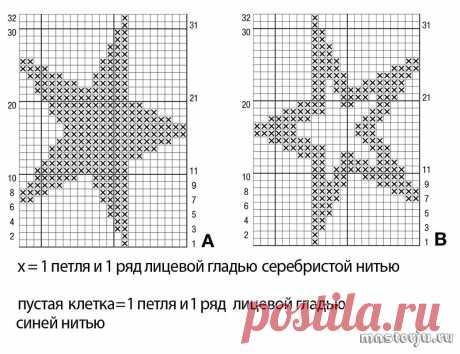 схема звезды для теневого вязания: 10 тыс изображений найдено в Яндекс.Картинках