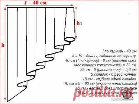 Выкройки различных штор / Необычные поделки