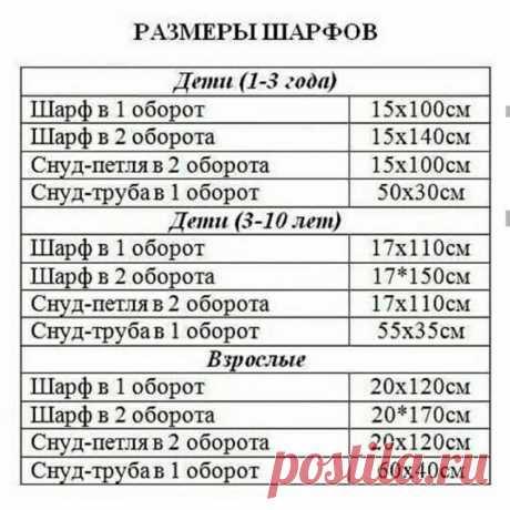 Полезные таблицы, которые мне пригодились в прошлом году - соответствие размеров, длина носков и другие полезные штуки   Тепло о вязании   Яндекс Дзен