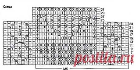 От простого к сложному. Желтое вязание спицами | Марусино рукоделие | Яндекс Дзен