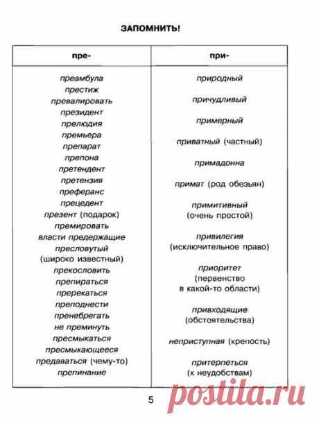 Грамматика русского языка в таблицах и схемах.