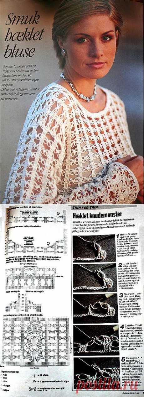Соломоновы петли в вязаном полотне. Небольшая подборка моделей.